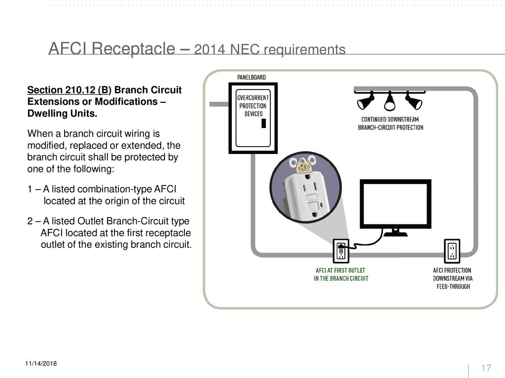 hight resolution of afci receptacle 2014 nec requirements