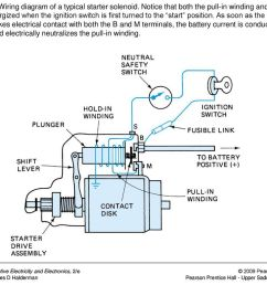 figure wiring diagram of a typical starter solenoid [ 1024 x 768 Pixel ]