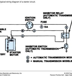 3 figure 18 3 a typical wiring diagram of a starter circuit  [ 1024 x 768 Pixel ]