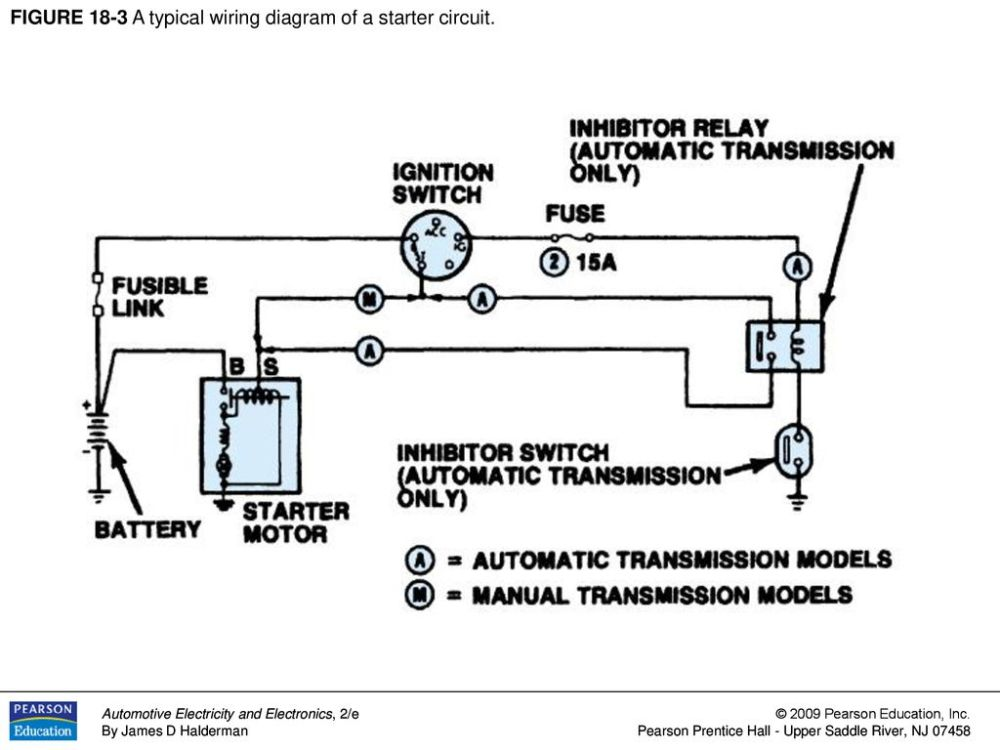 medium resolution of 3 figure 18 3 a typical wiring diagram of a starter circuit