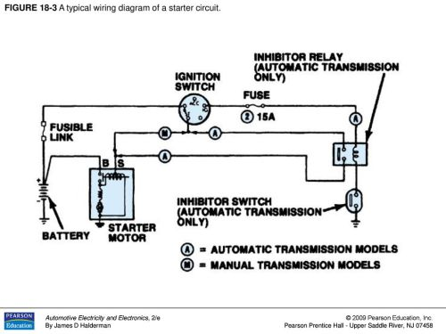 small resolution of 3 figure 18 3 a typical wiring diagram of a starter circuit