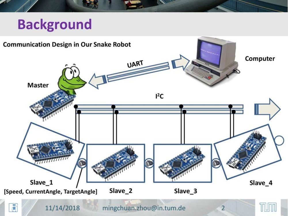 medium resolution of background communication design in our snake robot computer uart