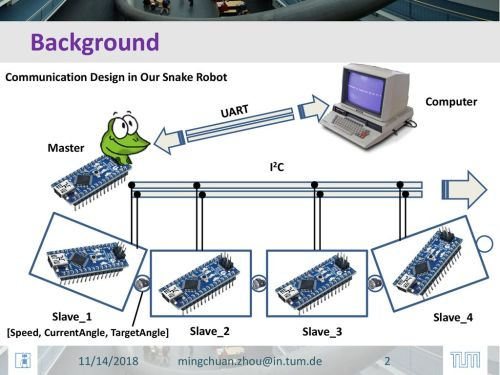 small resolution of background communication design in our snake robot computer uart
