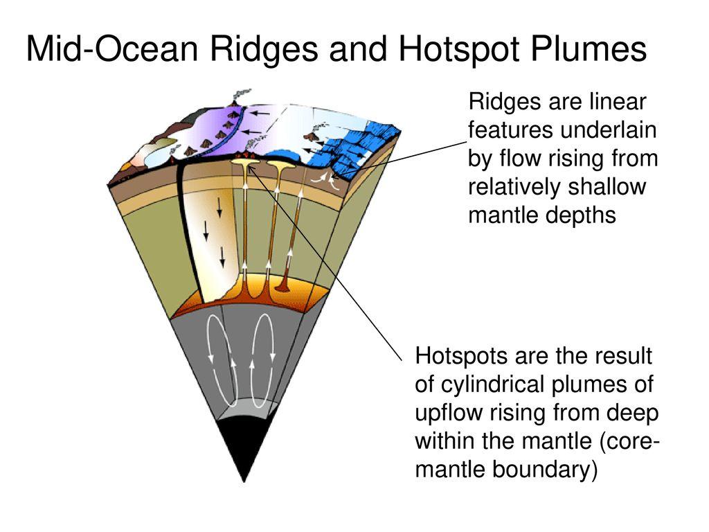 hight resolution of 4 mid ocean