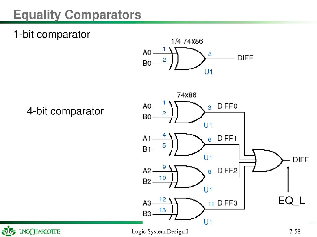 hight resolution of equality comparators 1 bit comparator 4 bit comparator eq l