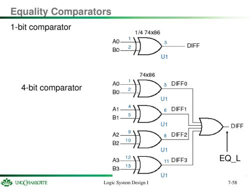 small resolution of equality comparators 1 bit comparator 4 bit comparator eq l