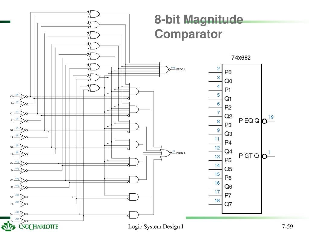 hight resolution of 59 8 bit magnitude comparator