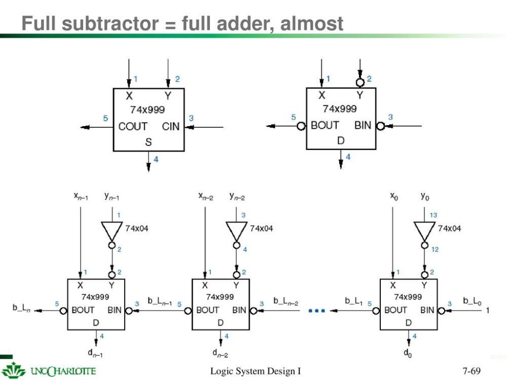 medium resolution of 69 full subtractor