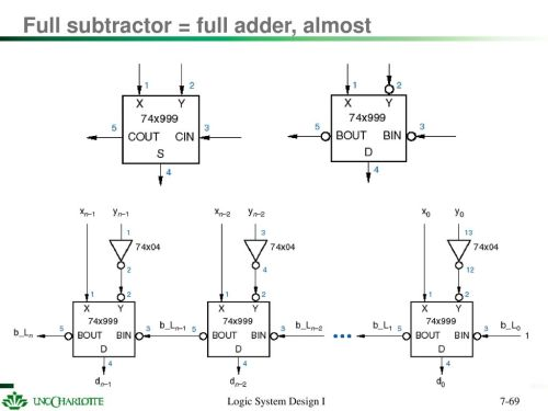 small resolution of 69 full subtractor