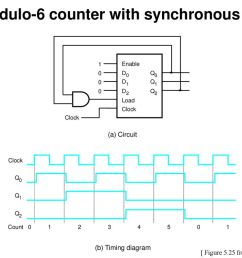 a modulo 6 counter with synchronous reset [ 1024 x 768 Pixel ]