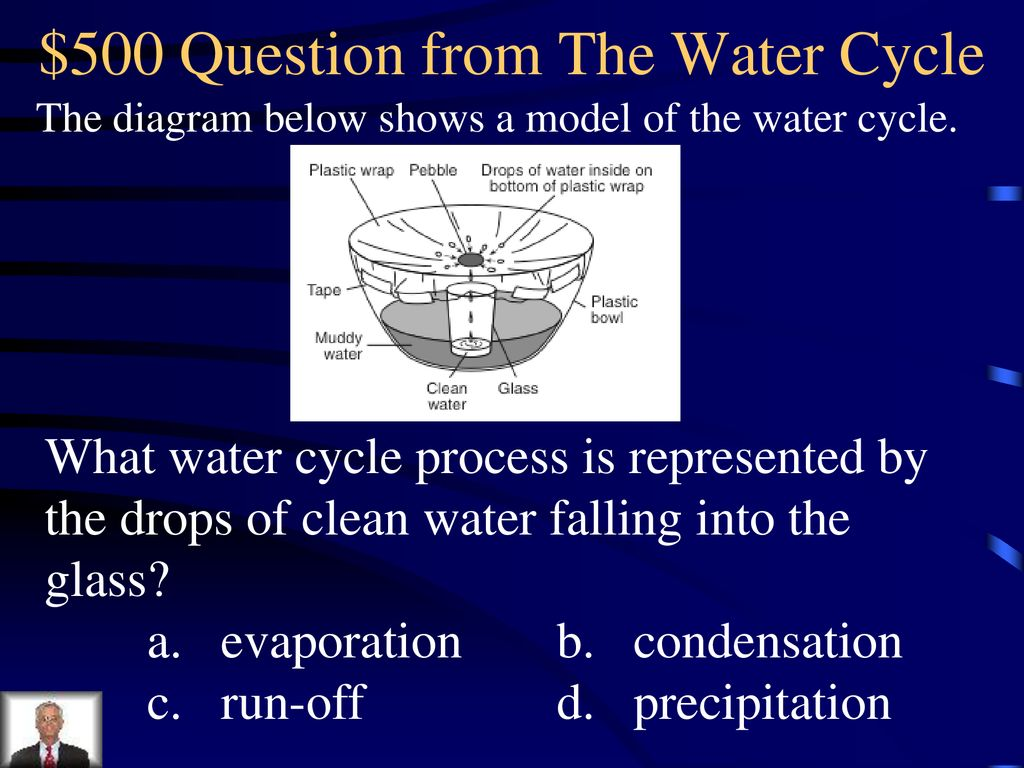 hight resolution of  500 question from the water cycle