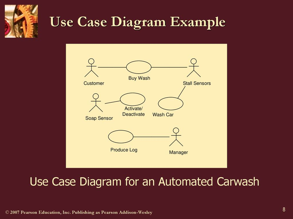 hight resolution of use case diagram example
