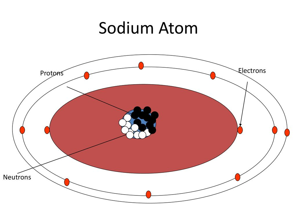 hight resolution of 13 sodium atom electrons protons neutrons