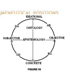 17 hermeneutical positions [ 1024 x 768 Pixel ]