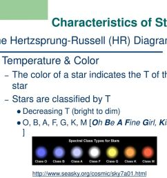 the hertzsprung russell hr diagram [ 1024 x 768 Pixel ]