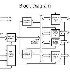8 block diagram [ 1024 x 768 Pixel ]