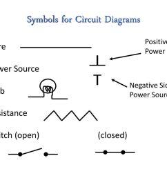 symbols for circuit diagrams [ 1024 x 768 Pixel ]