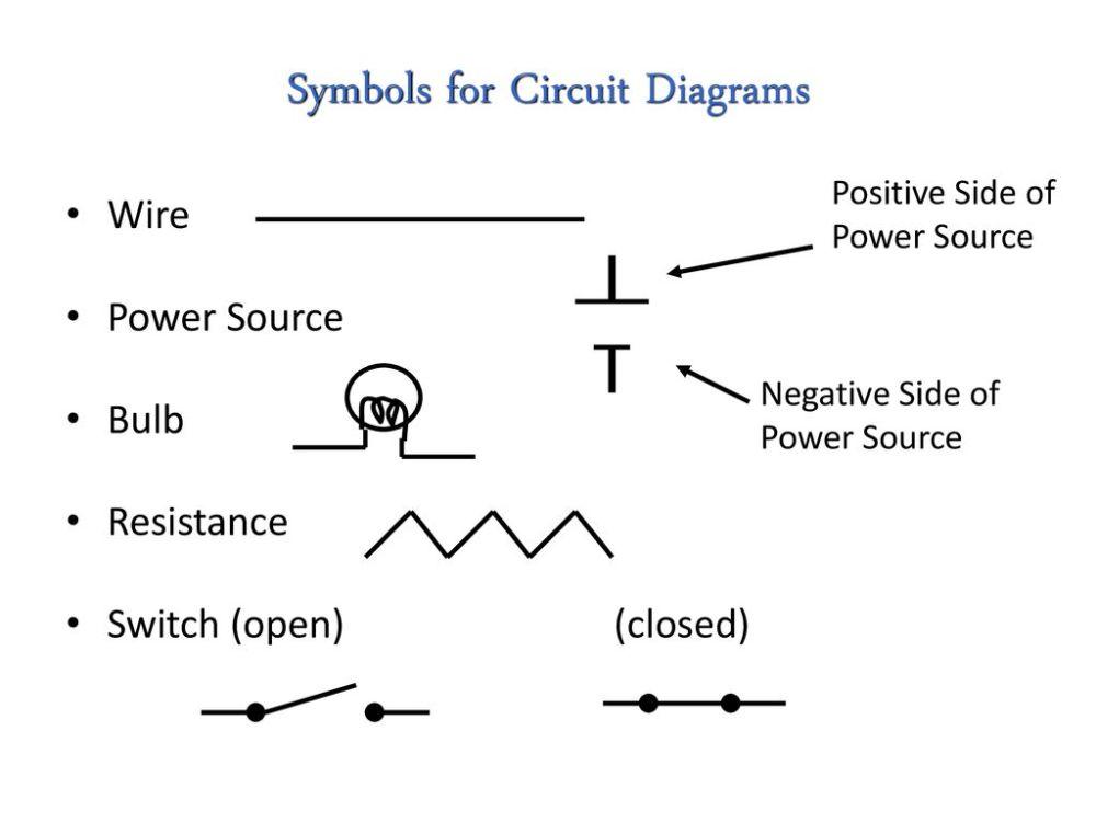 medium resolution of symbols for circuit diagrams