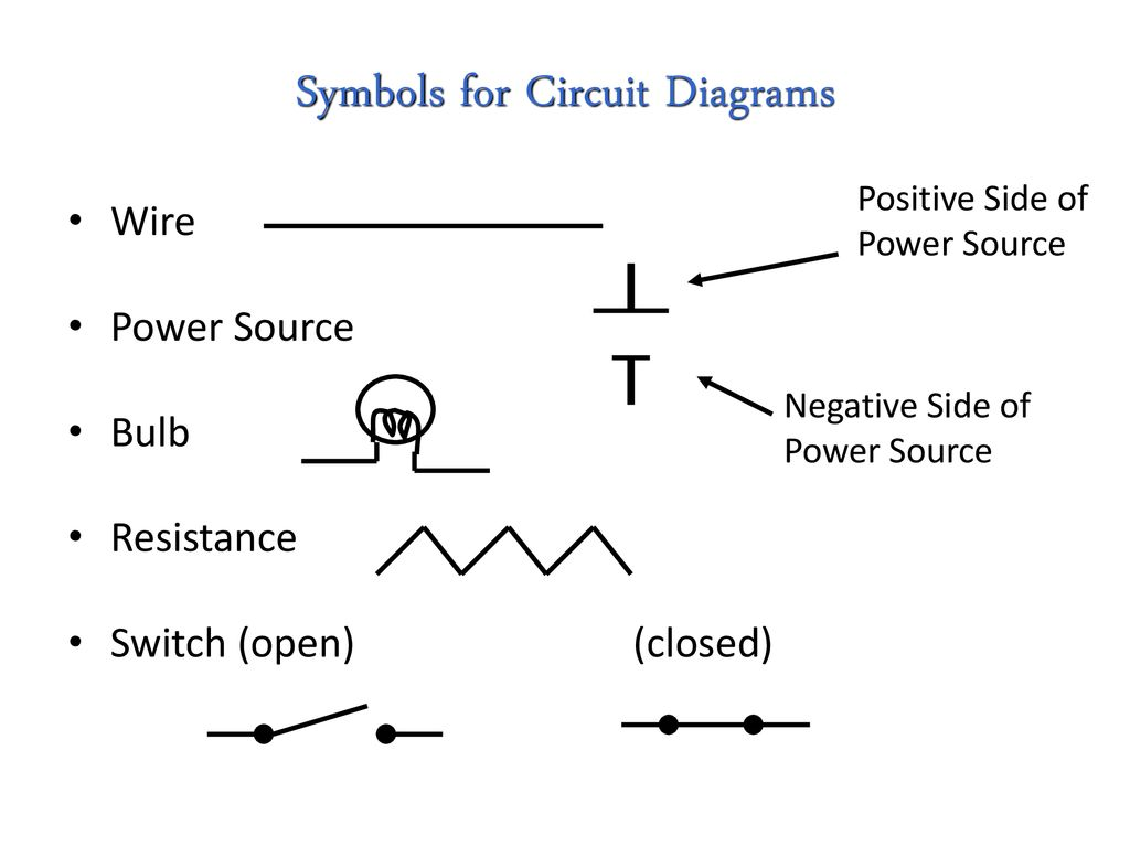 hight resolution of symbols for circuit diagrams