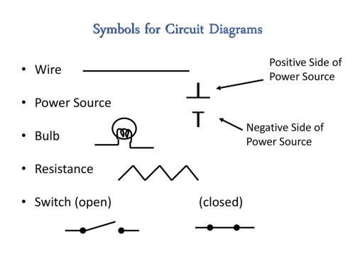 small resolution of symbols for circuit diagrams
