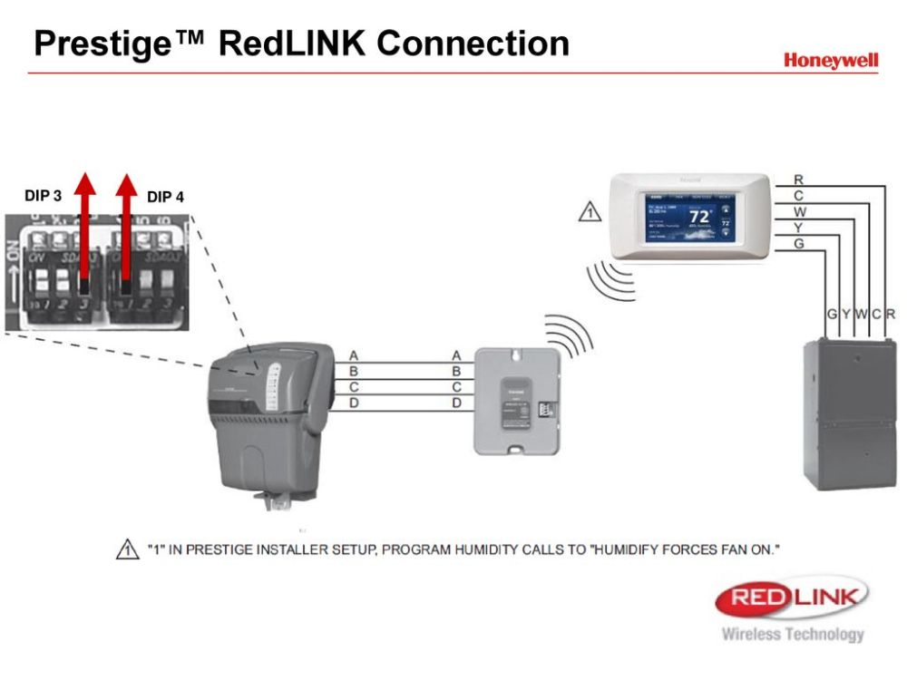 medium resolution of 13 prestige redlink connection