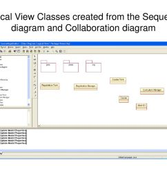 7 logical view classes created from the sequence  [ 1024 x 768 Pixel ]