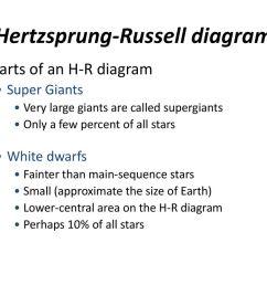 13 hertzsprung russell diagram [ 1024 x 768 Pixel ]