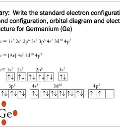 summary write the standard electron configuration shorthand configuration orbital diagram and electron dot [ 1024 x 768 Pixel ]
