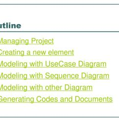 outline modeling with usecase diagram modeling with sequence diagram [ 1024 x 768 Pixel ]