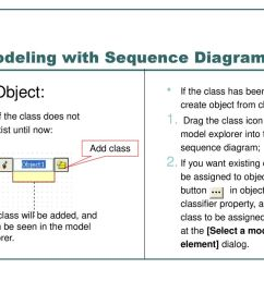 modeling with sequence diagram 1  [ 1024 x 768 Pixel ]