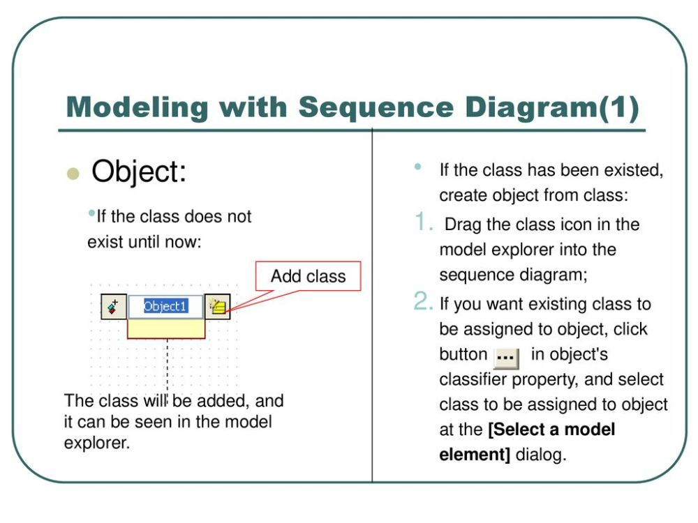 medium resolution of modeling with sequence diagram 1