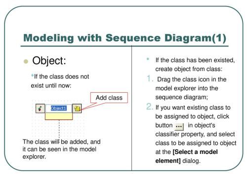 small resolution of modeling with sequence diagram 1