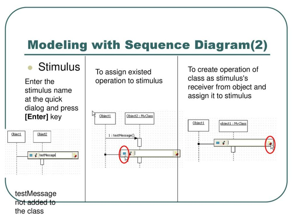 medium resolution of modeling with sequence diagram 2