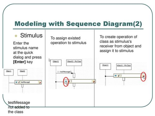 small resolution of modeling with sequence diagram 2