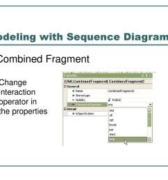 modeling with sequence diagram 3  [ 1024 x 768 Pixel ]