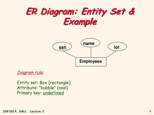 small resolution of 8 er diagram