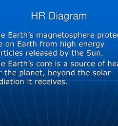 7 hr diagram the earth s  [ 1024 x 768 Pixel ]