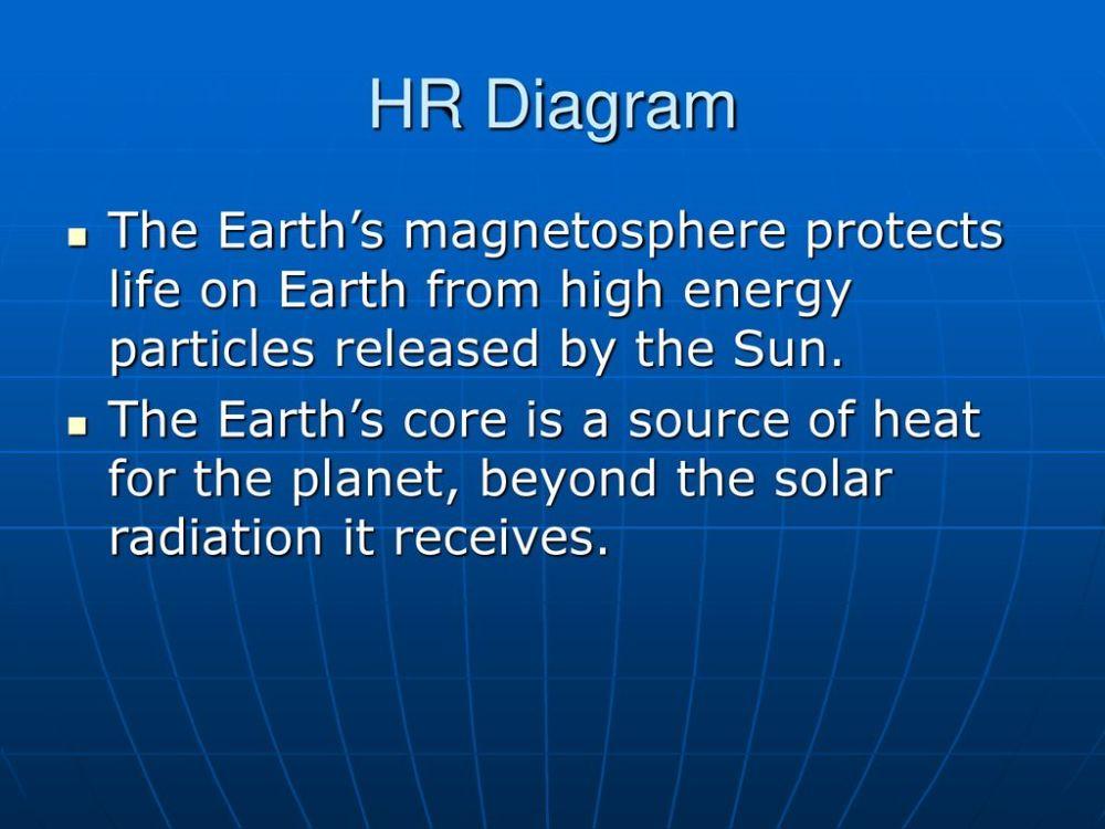 medium resolution of 7 hr diagram the earth s