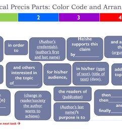 rhetorical precis parts color code and arrange [ 1024 x 768 Pixel ]