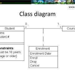 4 class diagram [ 1024 x 768 Pixel ]