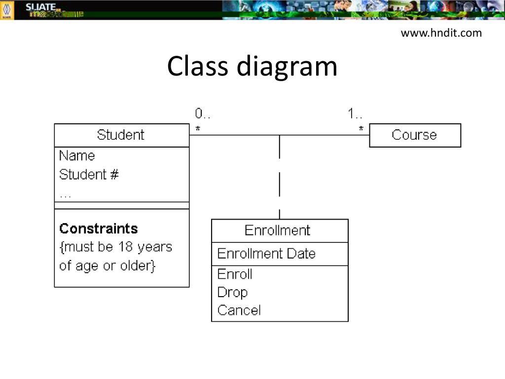 hight resolution of 4 class diagram