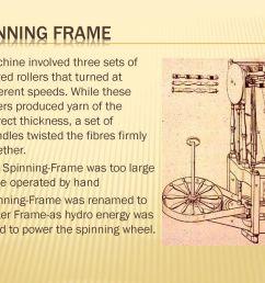 spinning frame [ 1024 x 768 Pixel ]