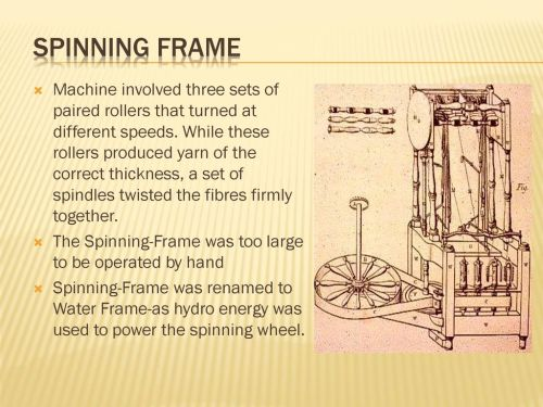small resolution of spinning frame