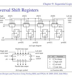 24 universal shift registers [ 1024 x 768 Pixel ]