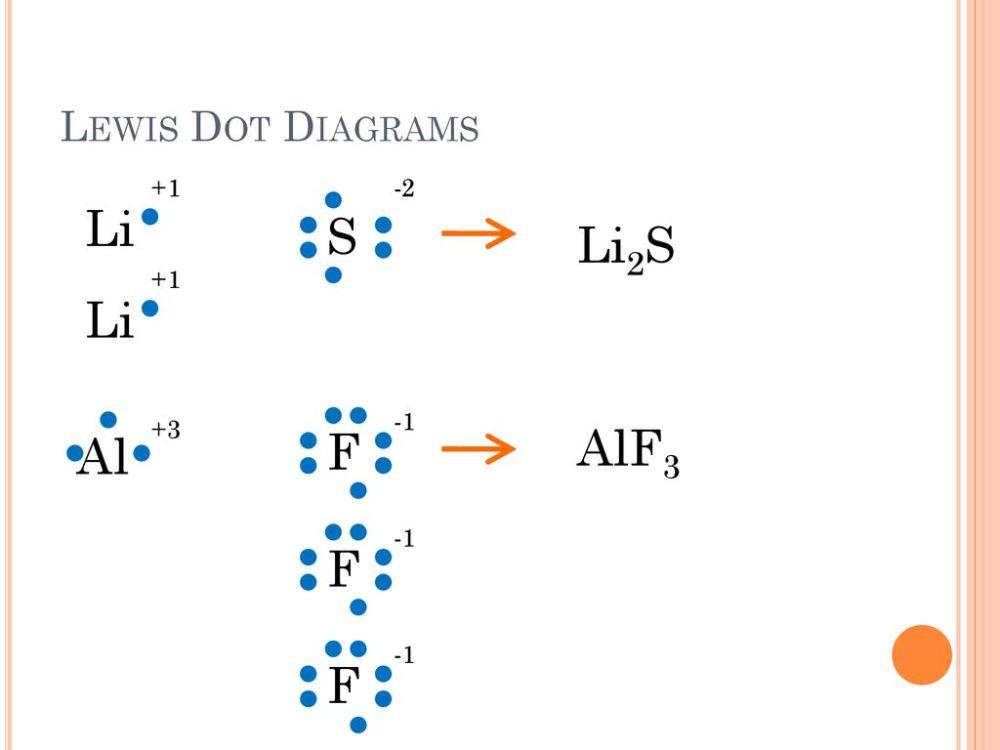 medium resolution of dot diagram for li2s diagram data schema lewis dot structure for li2s masteringchemistry dot diagram for li2s
