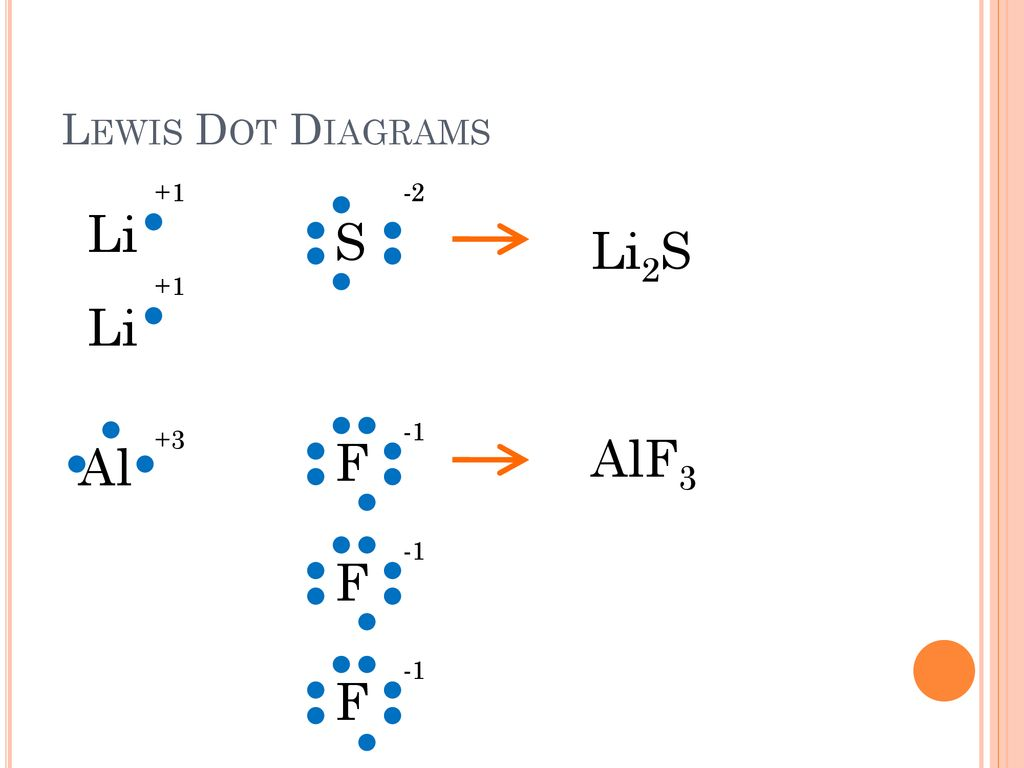 hight resolution of dot diagram for li2s diagram data schema lewis dot structure for li2s masteringchemistry dot diagram for li2s