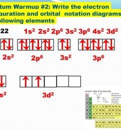quantum warmup 2 write the electron configuration and orbital notation diagrams for the following [ 1024 x 768 Pixel ]