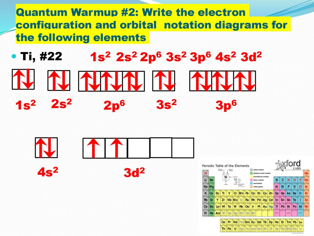 hight resolution of quantum warmup 2 write the electron configuration and orbital notation diagrams for the following