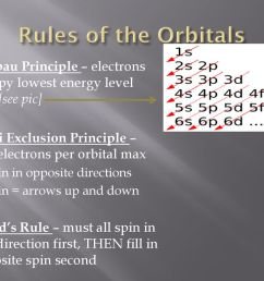 rules of the orbitals aufbau principle electrons occupy lowest energy level first see pic [ 1024 x 768 Pixel ]