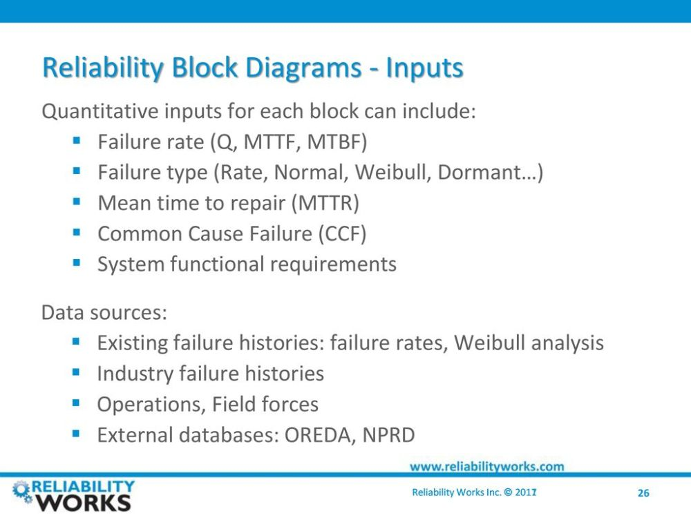 medium resolution of reliability block diagrams inputs